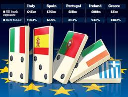 European Soveriegn Debt Dominoes